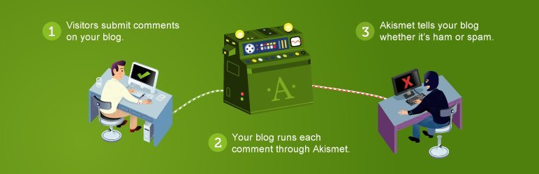 akismet protect wordpress spam comment security